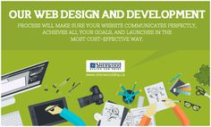 Our web #design and #development process will make sure your website communicates perfectly, achieves all your goals, and launches in the most #costeffective way.
