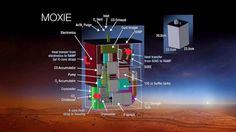 Mars'ta Oksijen!