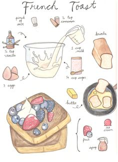 Watercolor rendition of my go-to french toast recipe! Cute Food, Yummy Food, Tasty, Kreative Desserts, Recipe Drawing, Food Journal, Food Drawing, Aesthetic Food, Food Illustrations