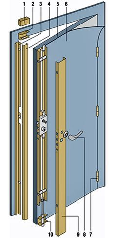 Conseils pratiques bricolage sur Blinder une porte existante (Menuiseries extérieures)