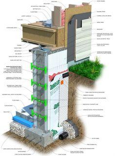 ICF Basement - Quad-lock, Quadlock: