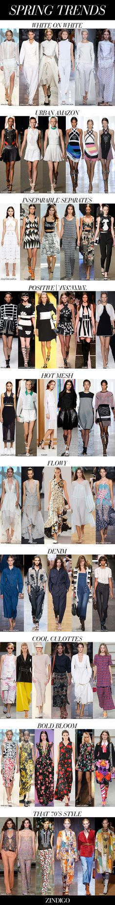 Your trend guide to Spring fashion trends 2015 has arrived! For Spring 2015, designers are celebrating women and the styles that match their many lives. Some of the most popular color trends include: White on White, Positive/Negative, Bold Bloom, 70's Style, Denim, Flowly, Urban Amazon, Hot Mesh, Inseparable Separates and Cool Culottes,   With plenty of choices, consider this your trend guide to this Spring/Summer season:  #Zindigo #ZindigoDaily #KareenMallet #Raoul #AliceYim