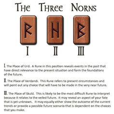 Bilderesultat for urd rune