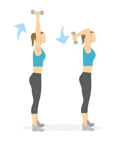 Increasing muscle mass in the arms through exercise is going to help create the appearance of thicker arms. Here is how to get thicker arms for women: How To Gain Weight For Women, Tips To Gain Weight, Weight Gain Workout, Gain Weight Fast, Get Bigger Arms, How To Get Bigger, How To Get Thick, Upper Body Home Workout, Leg Workout At Home