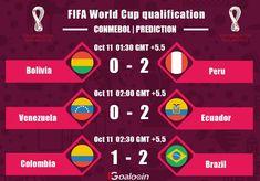 #CONMEBOL #FIFA #WorldCupQatar2022 #WorldCupqualification #football #soccer #soccergame #footballtips #footballgame #sport #prediction #livescore #Bolivia #Peru #Venezuela #Ecuador #Colombia #Brazil