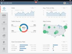 Web_analytics_dashboard_overview_screenshot found on Dribbble.