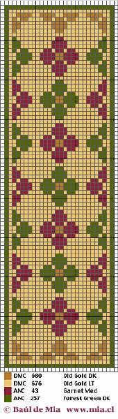 miniature needlework chart (stair carpet)