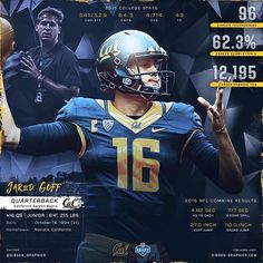 Jared Goff Infographic