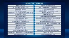 UEFA Champions League first and second qualifying round draws #FansnStars