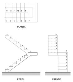 In this note the representations of the main objects in architectural plans are shown, based mainly on the for the case of stairs and ramps. It should be noted that these standards are valid for both hand drawing and CAD software. Architecture Symbols, Architecture Blueprints, Stairs Architecture, Architecture Details, Interior Architecture, Drawing Architecture, Interior Design, Autocad, Floor Plan Symbols