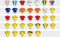 Copa América: Se filtró la posible nueva camiseta de la Selección Colombia…