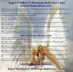 Angel Numbers & Meanings Reference Chart