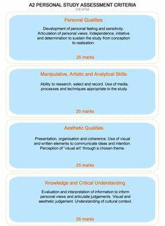 A Level Art Dissertation Structure