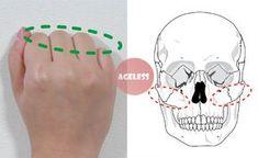 Японский метод работы с лицом, воздействующий на кости лица и надкостницу, что в результате дает выраженный омолаживающий и подтягивающий эффект на лице.