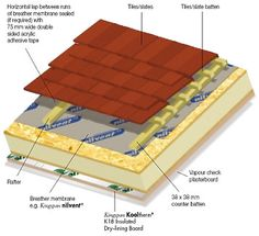 UK: Kingspan TEK Building System - high performance SIPs based building system - cladding options