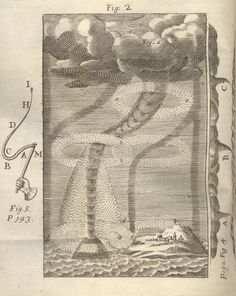 """Depictions of waterspouts from Le Forze d'Eolo, Dialogo Fisico-Matematico Sopra gli Effetti del Vortice (1694)by the Italian astronomer Geminiano Montanari (1633–1687).Montanari's """"physical-mathematical dialogue"""", mainly a theoretical discussion on tornadoes,is describing the effects of a tornado that occurred in the State of Venice about 5 p.m.on 29 July 1686 causing damages in Mantova, Padova and Verona. Source: Montanari, Geminiano, 1694:Le Forze d'Eolo. Dialogo Fisico-matematico…"""