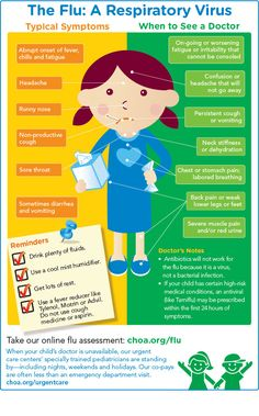 Kids & the Flu infographic ~ common symptoms & when to see a doctor