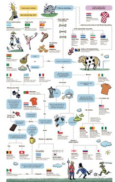 Your Slightly-Better-Than-a-Dartboard Guide to Choosing a Team in the World Cup - NYTimes.com