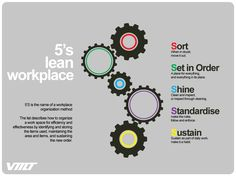 5's Lean Workplace