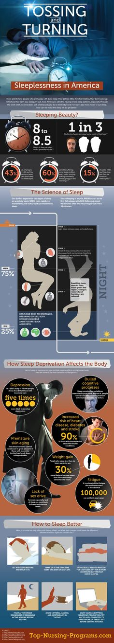 Tossing and Turning -- Sleeplessness in America #Infographic from Top-Nursing-Programs.com