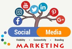 Social Media and Internet Marketing Company in Delhi Social Media Marketing Manager, Social Media Ad, Social Media Services, Digital Marketing Services, Internet Marketing, Online Marketing, Marketing Strategies, Seo Services, Marketing Products