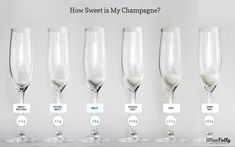 Champagne and sparkling wine sweetness levels brut extra dry image by Wine Folly Wine Facts, Margarita On The Rocks, Wine Folly, How Much Sugar, Chateauneuf Du Pape, Wine Education, Sweet Wine, Vitis Vinifera, Champagne Bottles