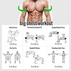 Incline Bench: 145 Fly Bench Dumbell Fly: 30 Dumbell Bench Press: 60 Pec Dec Fly: 110 Dumbell Pullover: 60 Standing Cable Flyes: Go up by 5 to 15 depending on exercise every workout. Hiit Workout Videos, Gym Workout Tips, Fitness Workouts, Fun Workouts, At Home Workouts, Post Workout, Chest Workout For Men, Chest Workouts, Chest Exercises