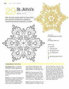 Crochet Mandala, Crochet Motif, Diy Crochet, Crochet Doilies, Crochet Flowers, Crochet Hooks, Crochet Stitches Chart, Crochet Square Patterns, Crochet Squares