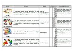 Progression activités d'accueil Grande Section, Petite Section, Busy Bags, Reggio Emilia, Kindergarten, Teaching, Business, School, Ps