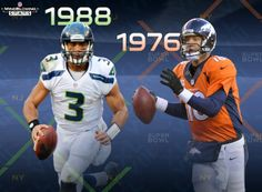 Mind-blowing stats for Super Bowl XLVIII