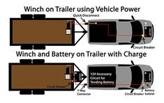 Can Trailer Connector Accessory Circuit be Used to Power Trailer-Mounted Winch Trailer Dolly, Power Trailer, Kayak Trailer, Trailer Plans, Trailer Build, Trailer Hitch, Trailer Light Wiring, Trailer Wiring Diagram, Dump Trailers