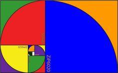 Fibonacci - God's perfect design - just open your eyes