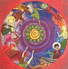 Circle of Women by Lisa J. Rough