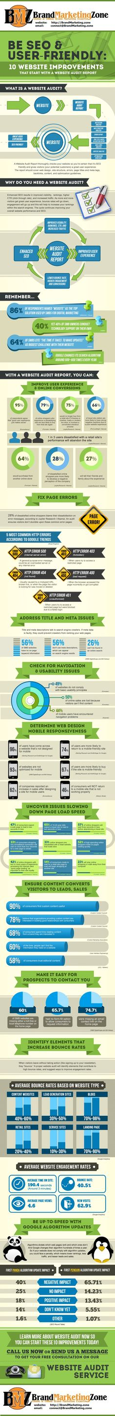10 Website Improvements That Start with Web Audit Report & Result in Better SEO & User Experience.