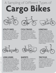 Deciding on a Family Cargo Bicycle