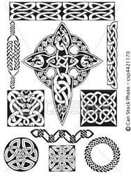 Image result for celtic knot engraving