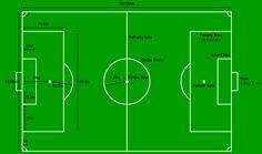terenuri de fotbal – Căutare Google Football Goal Post, Football Pitch, Soccer Stadium, Football Stadiums, Soccer Sports, Soccer Coaching, Soccer Training, Football Field Dimensions, Indoor Soccer Field
