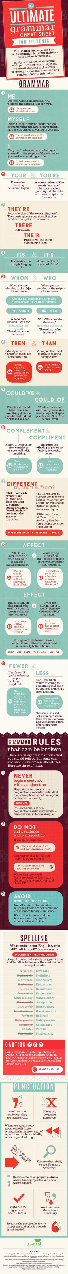 Helpful guide to English grammar, spelling, and punctuation #infographic