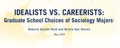 Idealists Vs. Careerists: Graduate School Choices of Sociology Majors- ASA Research Brief http://www.asanet.org/images/research/docs/pdf/Idealist%20vs%20Careerisst.pdf