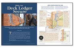 Make Any Deck Ledger Secure