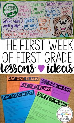 Activities and lesson plans for the first week of first grade. FREE detailed lesson plans showing how this teacher spends the first 5 days in first grade. Set up classroom expectations, routines and procedures, and establish a strong classroom community d First Day First Grade, Centers First Grade, First Grade Lessons, First Grade Writing, Teaching First Grade, Math Centers, Second Grade, First Grade Jobs, First Grade Rules