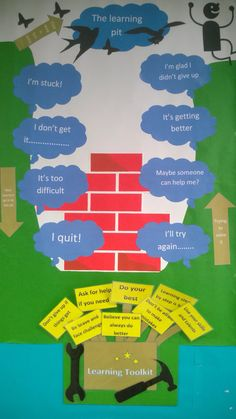 This tool shows children that even when things seem difficult, if we persevere and keep trying we can learn, and overcome difficulties. Children that find learning too easy, and are not challenged may be flying at the moment, but are they really learning? This really does show how important it is to make sure all children are challenged. I've taken inspiration from other learning pits I have seen, and added a 'toolkit' with some encouraging words. As a grown up, I can see the value in this…