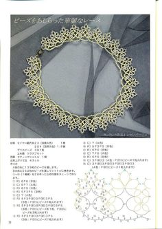 Tatting pattern tatting lace tatting collar by LibraryPatterns