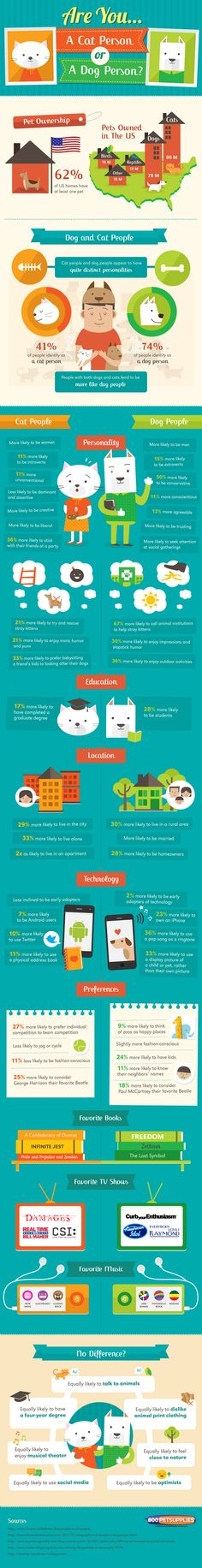 Are you a cat person or a dog person? [Infographic]