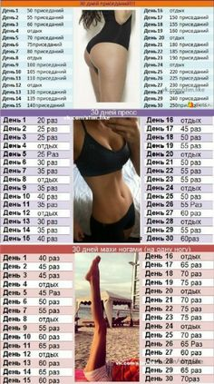 Fitness Essential – Learn How to Get in Shape Fitness Herausforderungen, Physical Fitness, Health Fitness, At Home Workout Plan, At Home Workouts, Training Apps, Workout Essentials, Hip Workout, Workout Challenge