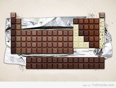 The periodic table in chocolate. Some of the tastiest elements I've ever seen. ;)