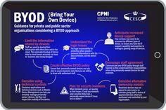 Infographic summarising CESG's BYOD advice
