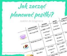 Jak zacząć planować posiłki