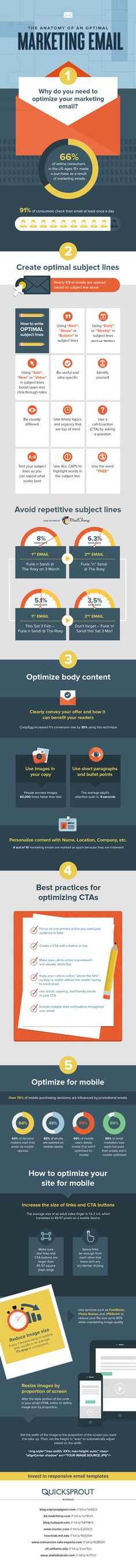 [INFOGRAPHIC] The Ultimate E-mail Optimization Infographic: Subject lines; Content optimization; CTAs; Mobile; Details.