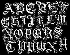 Old English Fonts Letter Alphabet